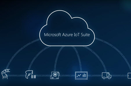 Microsofts Vision von IoT im Gebäude
