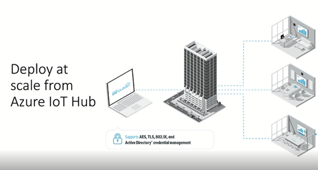 MS Azure IoT Hub for MS Teams Panels